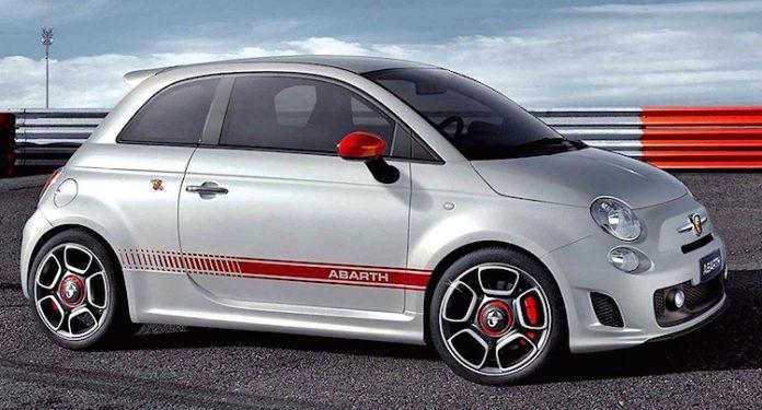 Fiat Gewinnen